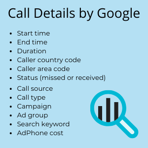 Call Details by Google