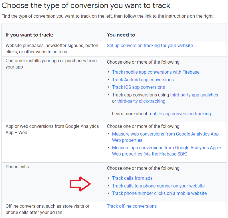 Types of Phone Conversions Google Tracks